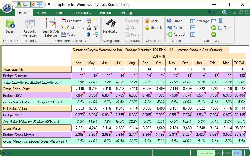 Sales forecasting software screenshot