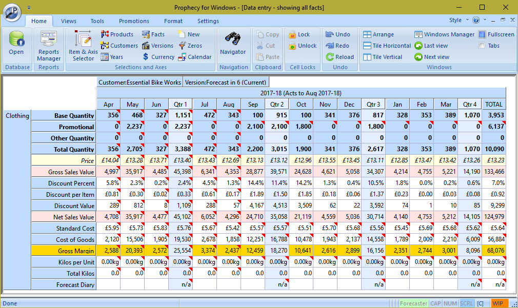 Example sales forecast data entry screen